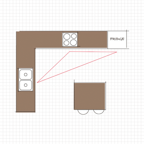 Kitchen_Layouts