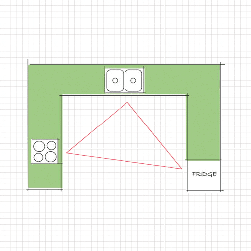 Kitchen Layouts | Splendid Kitchens | Melbourne Kitchen Solutions on altitude triangle, right angle triangle, density formula triangle, perfect triangle, area of triangle,